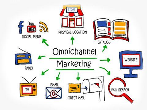 Mô hình Omni-channel